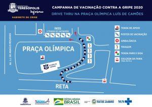 Sistema drive-thru na Praça Olímpica em Teresópolis RJ
