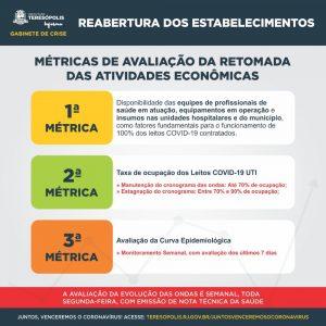 Lockdown 1º Estágio: Nota Técnica da Saúde recomenda e rodízio de CPF segue até dia 8 em Teresópolis